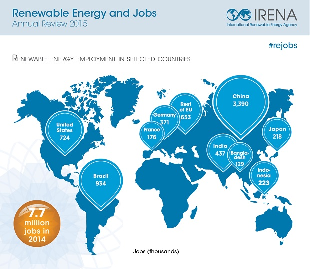 REJobs2015_Infographic_2