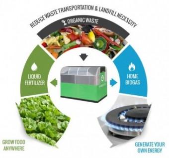 Dai rifiuti al biogas, da oggi il metano è fatto in casa!