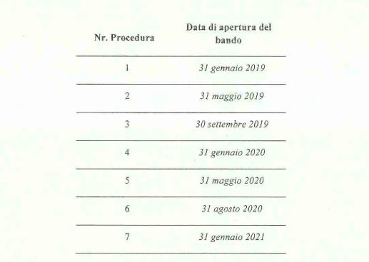decreto rinnovabili 2018