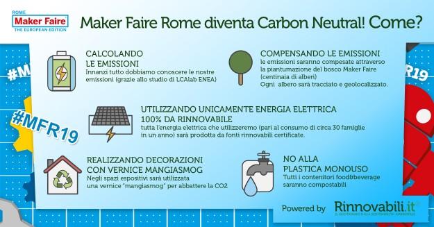 infografica-grande-carbon-neutral-mfr19