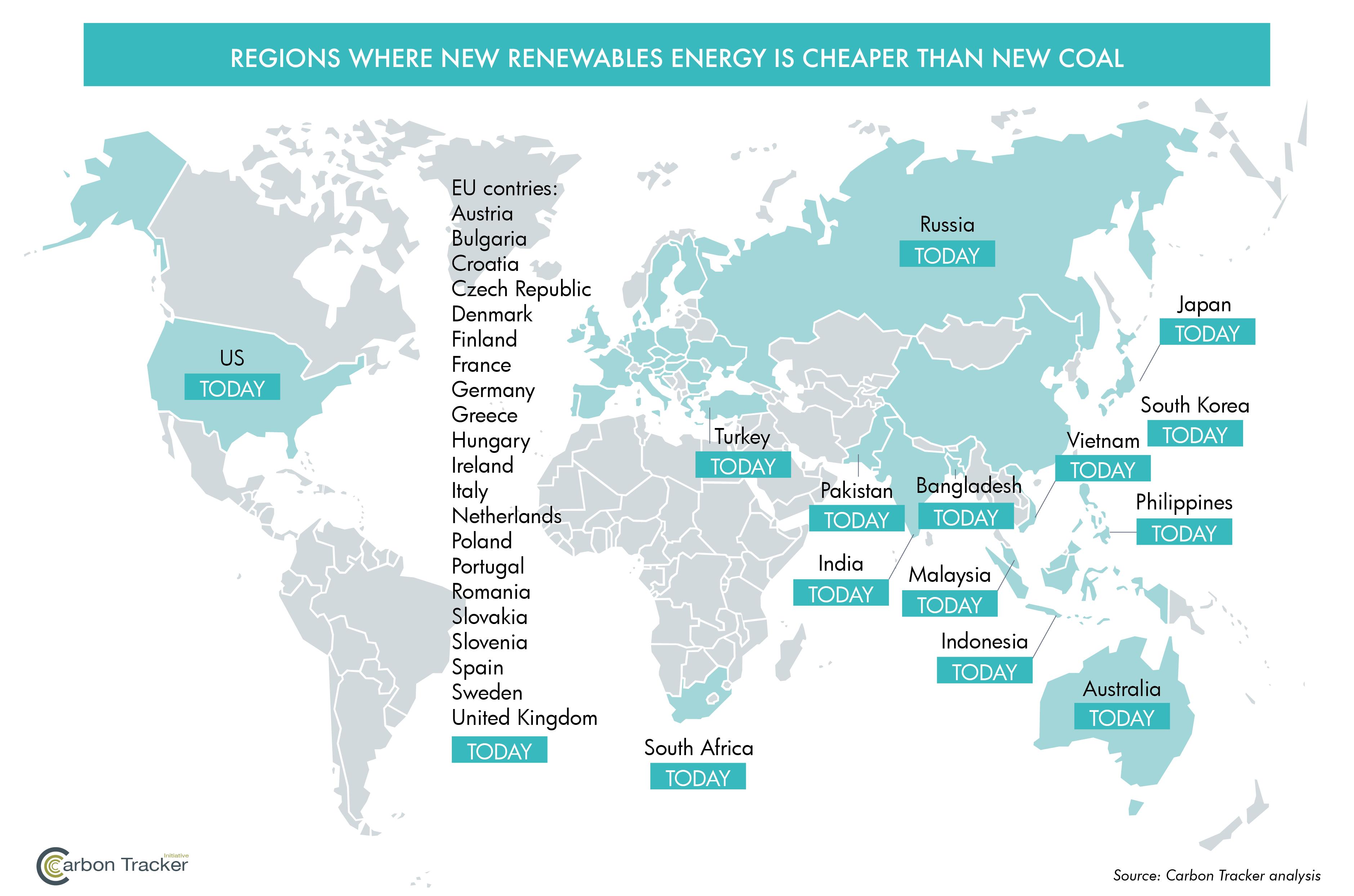 nuove rinnovabili economiche