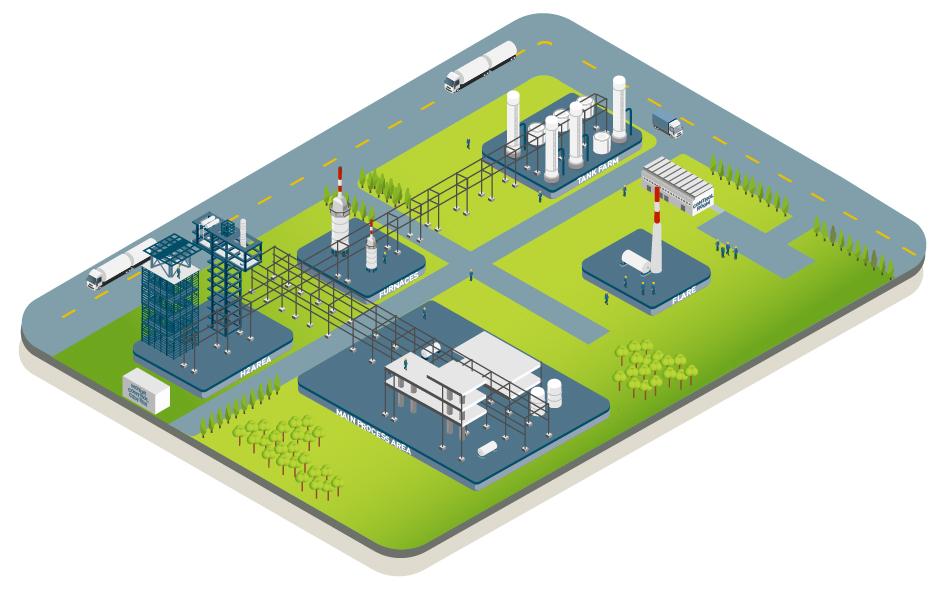 impianto diesel rinnovabile