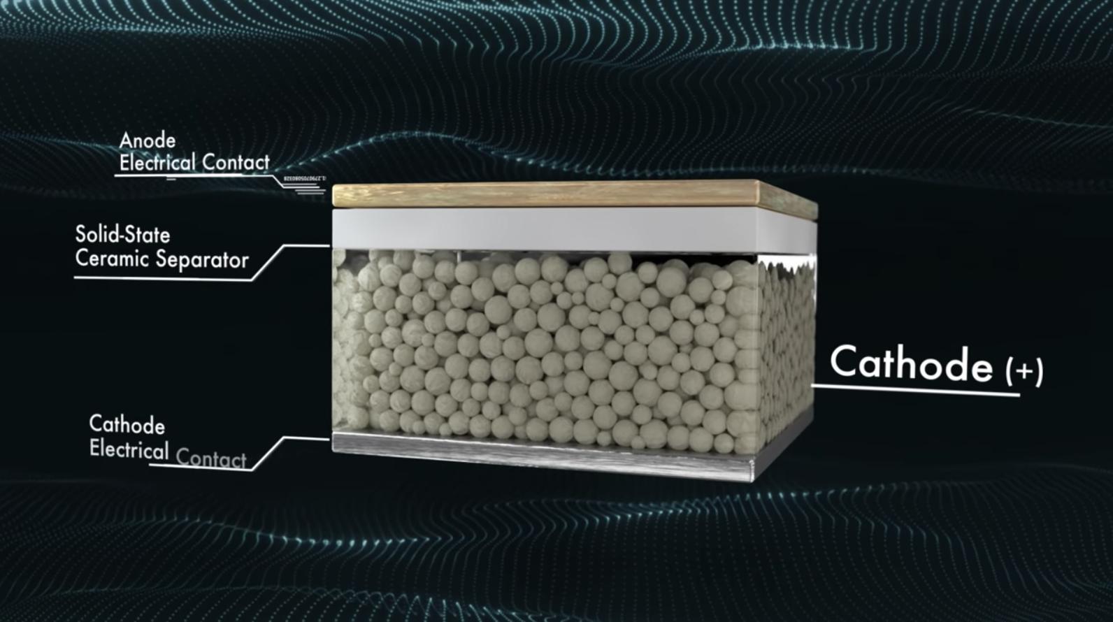batteria quantumscape