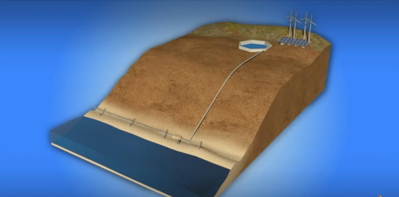 pompaggi idroelettrici